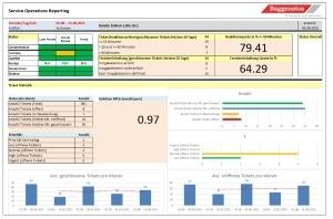 KPI Report Ticketsystem
