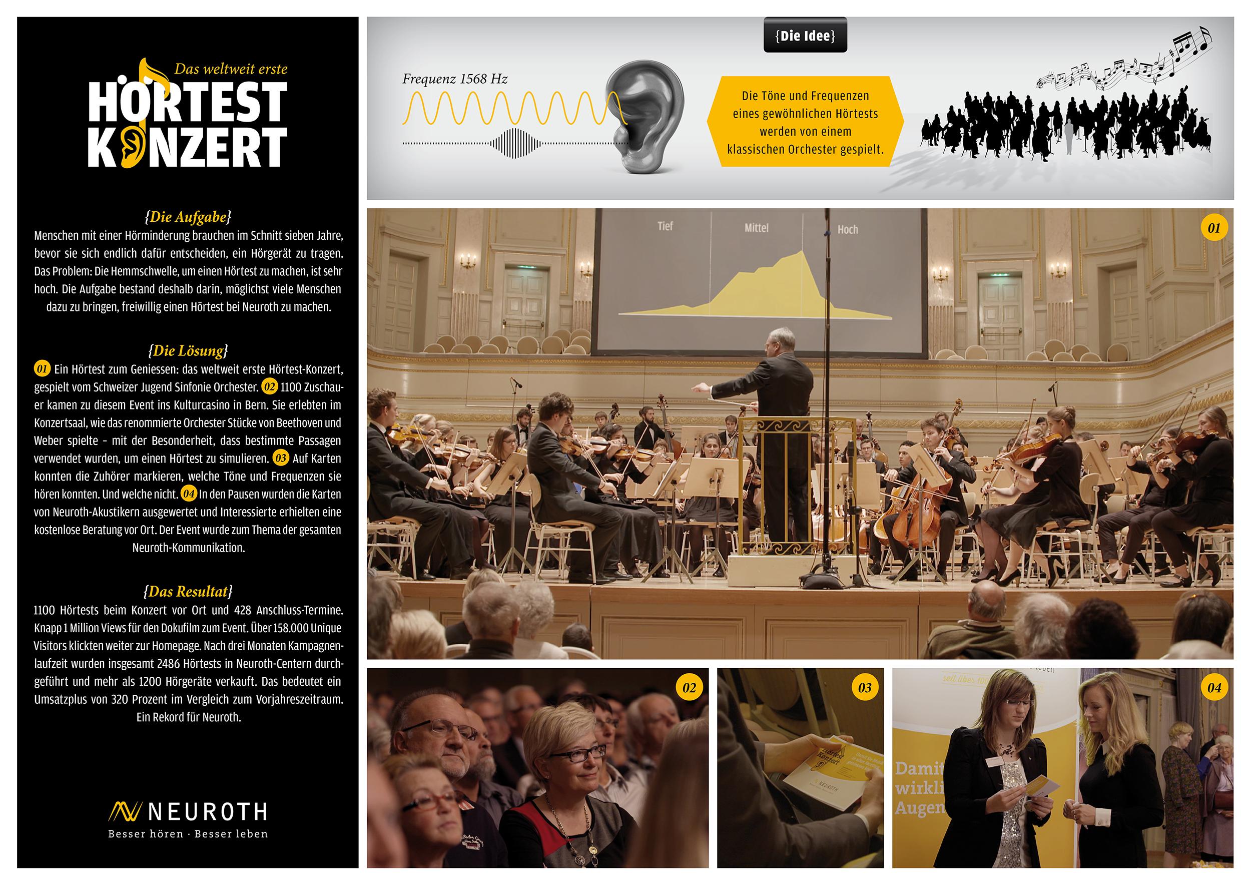 Neuroth Hoertest Konzert