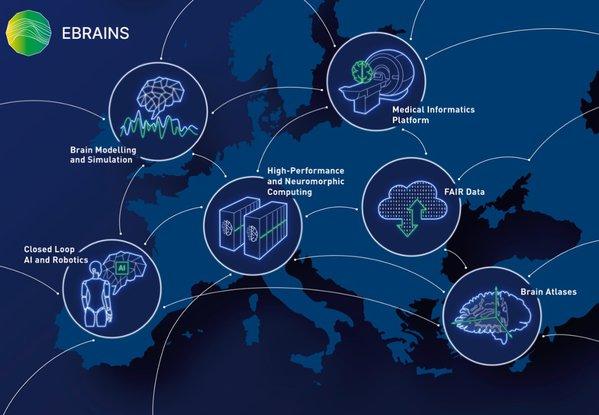 ebrains-across-europe.jpg