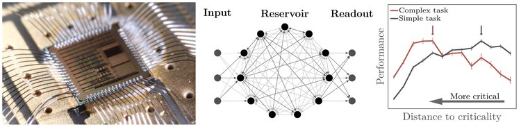 Image Neuromorphic Chip and artifcial network.png