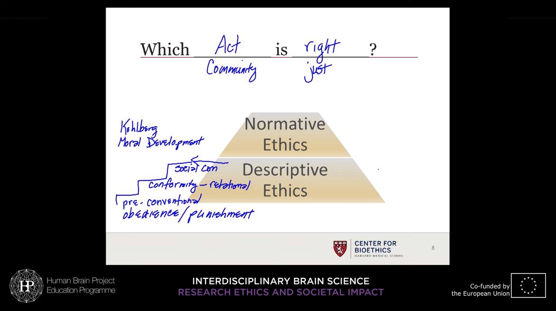 Research, ethics & societal impact